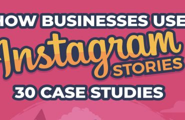 How businesses use instagram stories